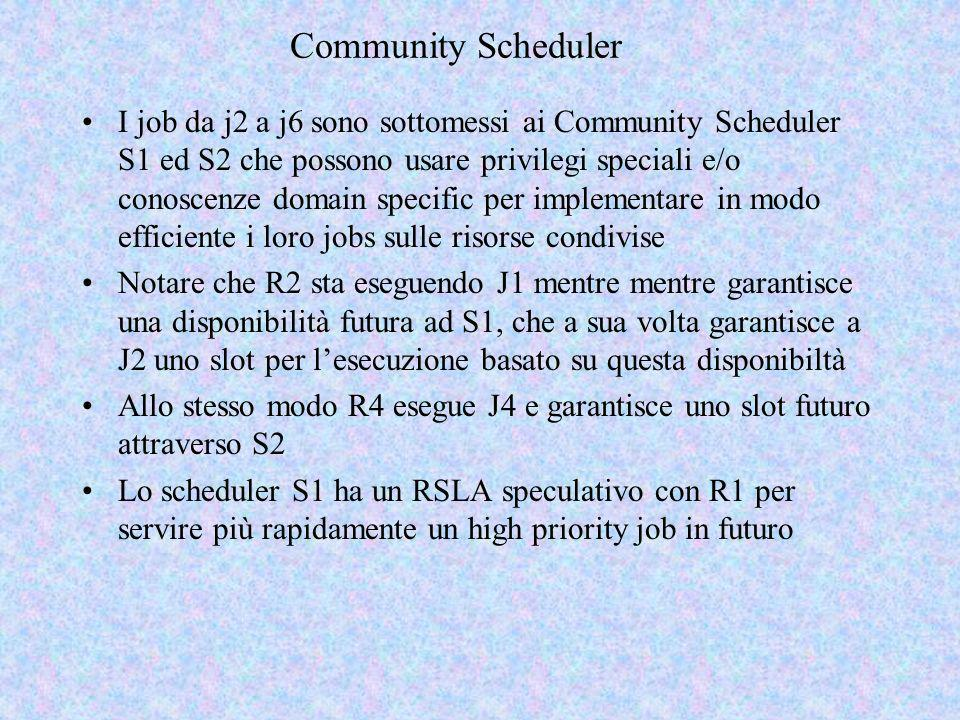 Community Scheduler