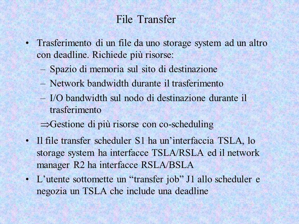 File Transfer Trasferimento di un file da uno storage system ad un altro con deadline. Richiede più risorse: