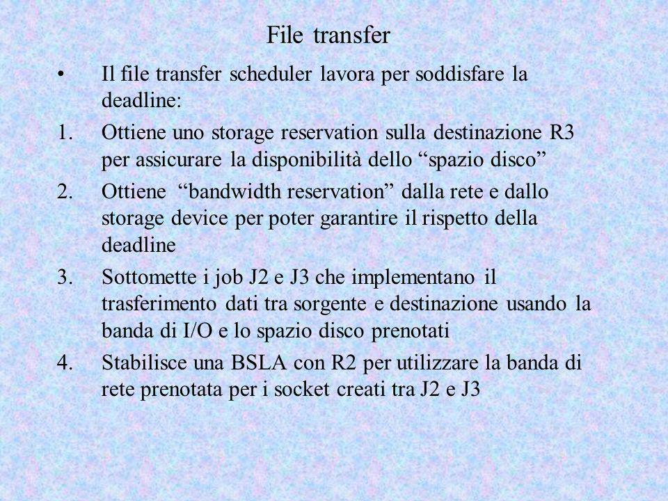 File transfer Il file transfer scheduler lavora per soddisfare la deadline: