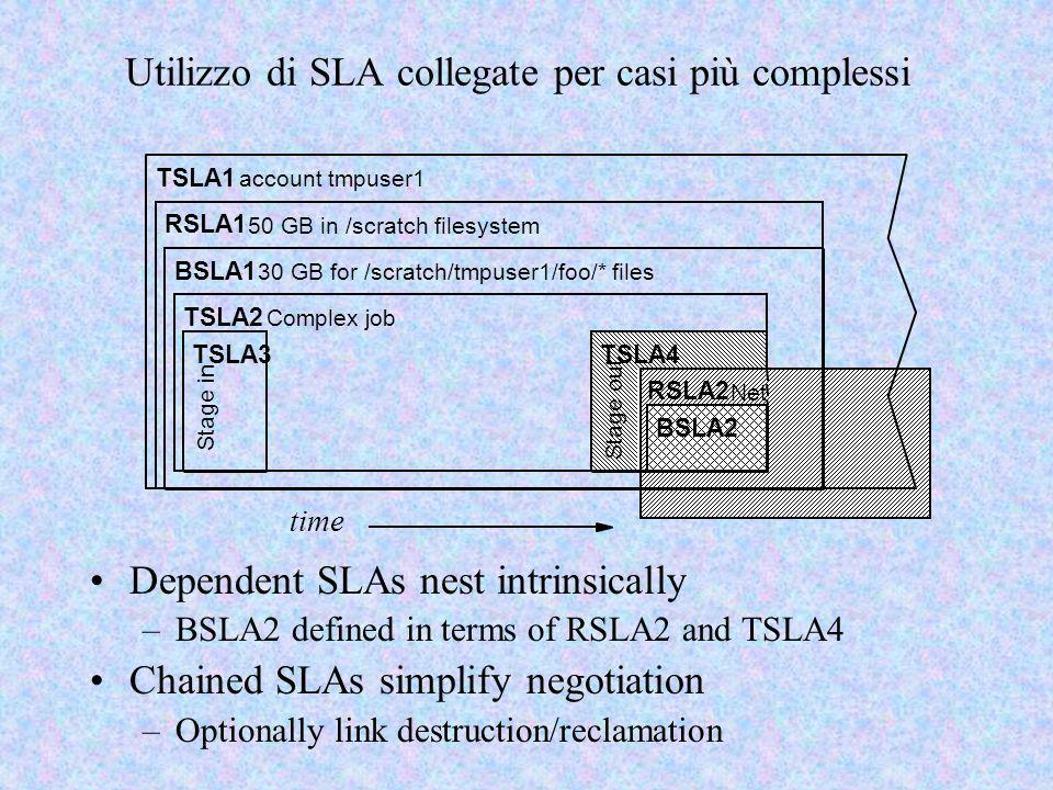 Utilizzo di SLA collegate per casi più complessi