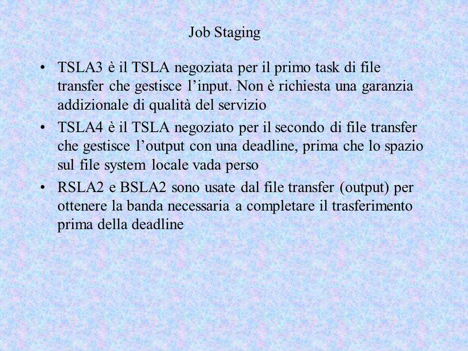 Job Staging