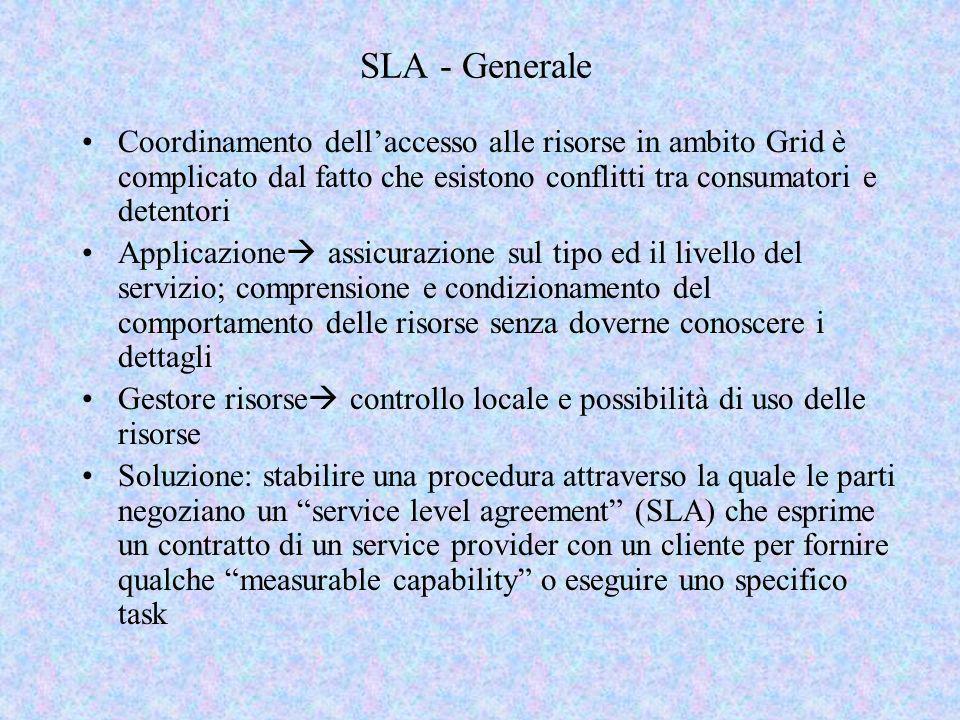SLA - Generale Coordinamento dell'accesso alle risorse in ambito Grid è complicato dal fatto che esistono conflitti tra consumatori e detentori.