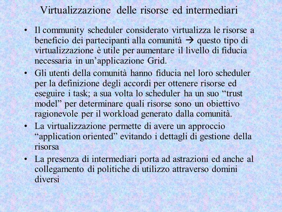 Virtualizzazione delle risorse ed intermediari