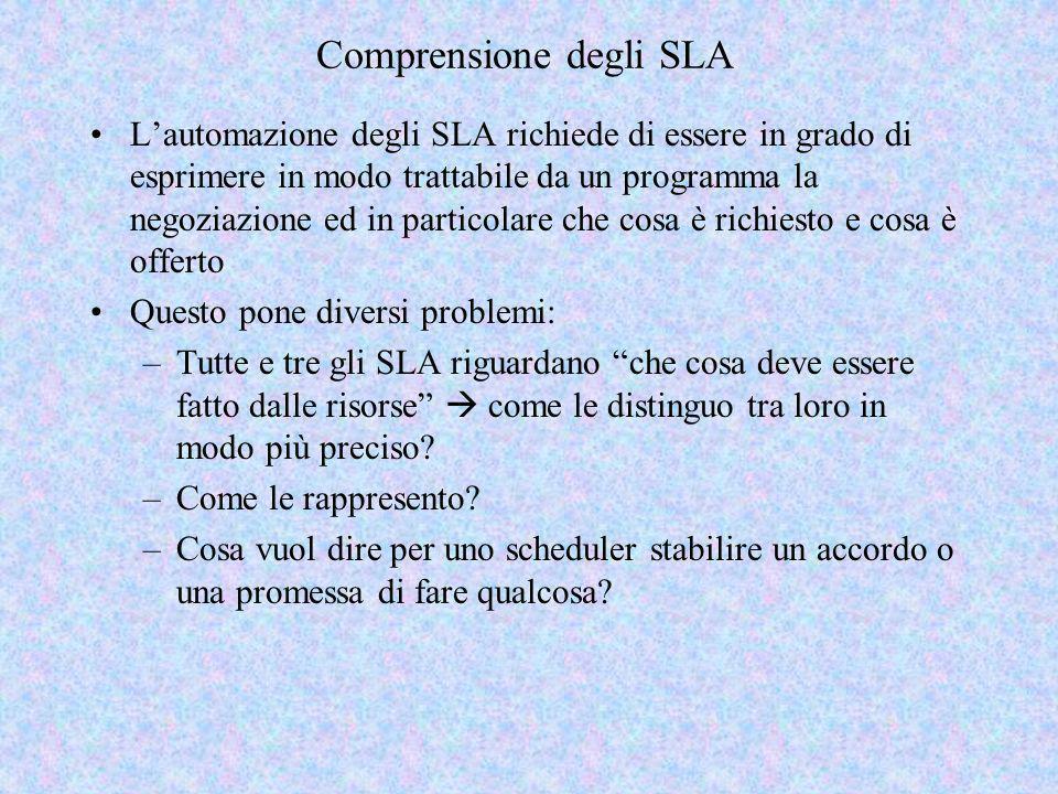 Comprensione degli SLA