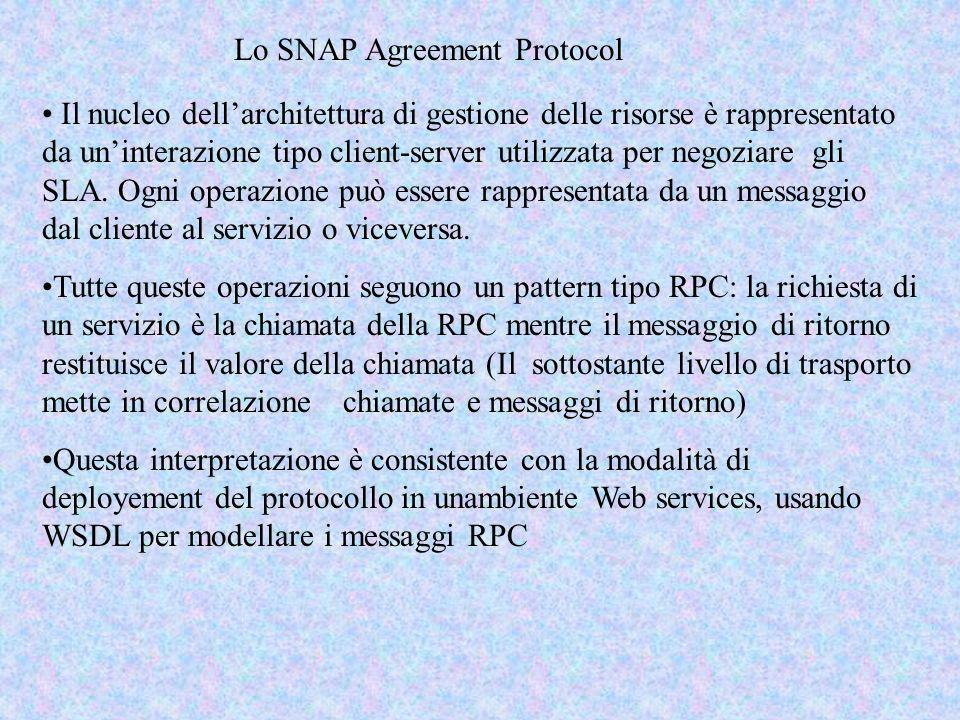 Lo SNAP Agreement Protocol