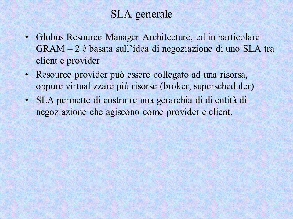 SLA generale Globus Resource Manager Architecture, ed in particolare GRAM – 2 è basata sull'idea di negoziazione di uno SLA tra client e provider.
