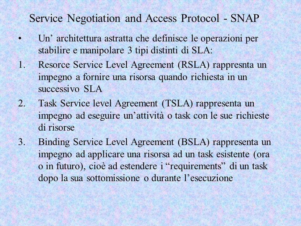 Service Negotiation and Access Protocol - SNAP