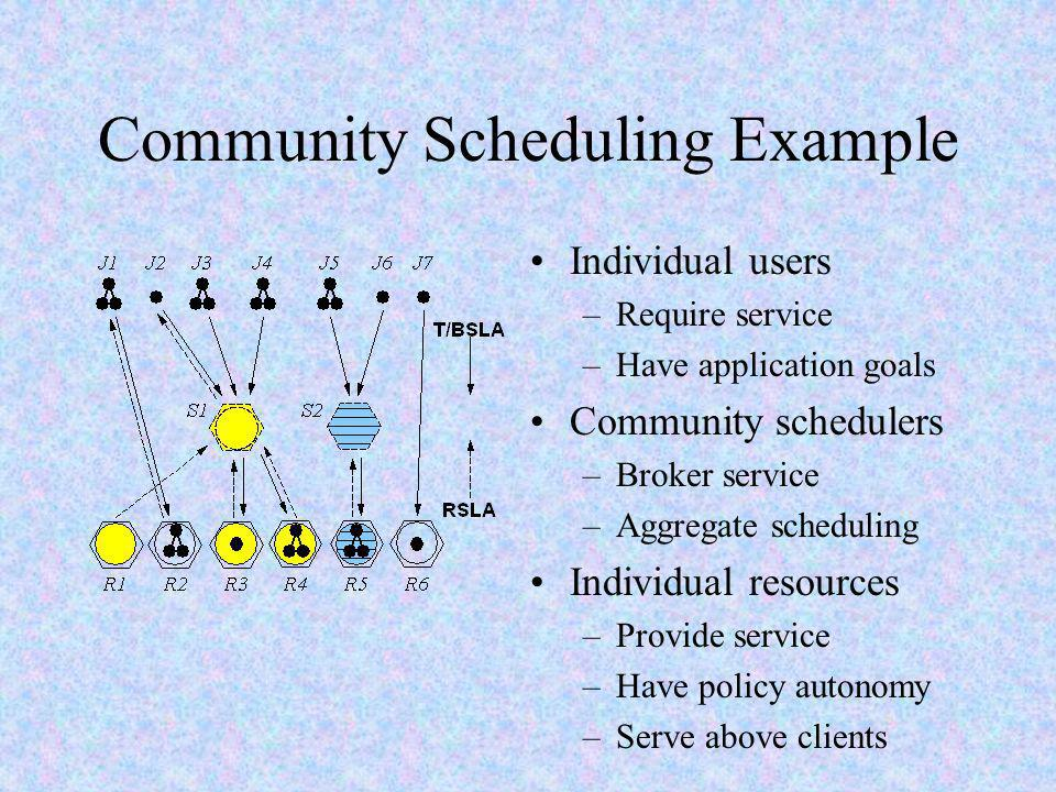 Community Scheduling Example