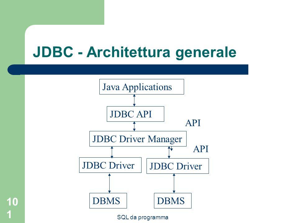 JDBC - Architettura generale