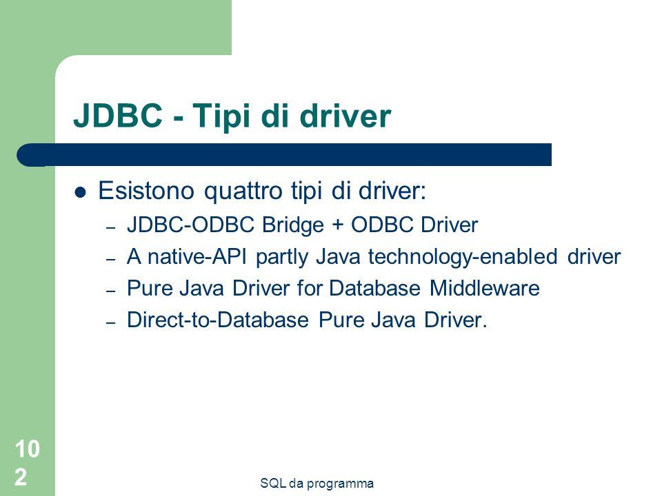 JDBC - Tipi di driver Esistono quattro tipi di driver: