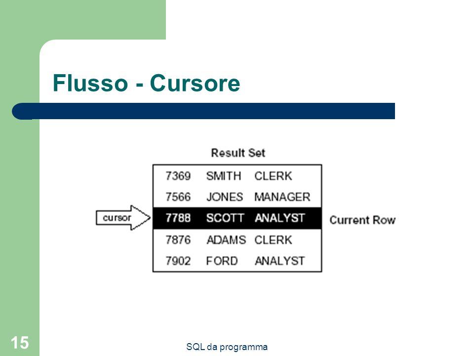 Flusso - Cursore SQL da programma