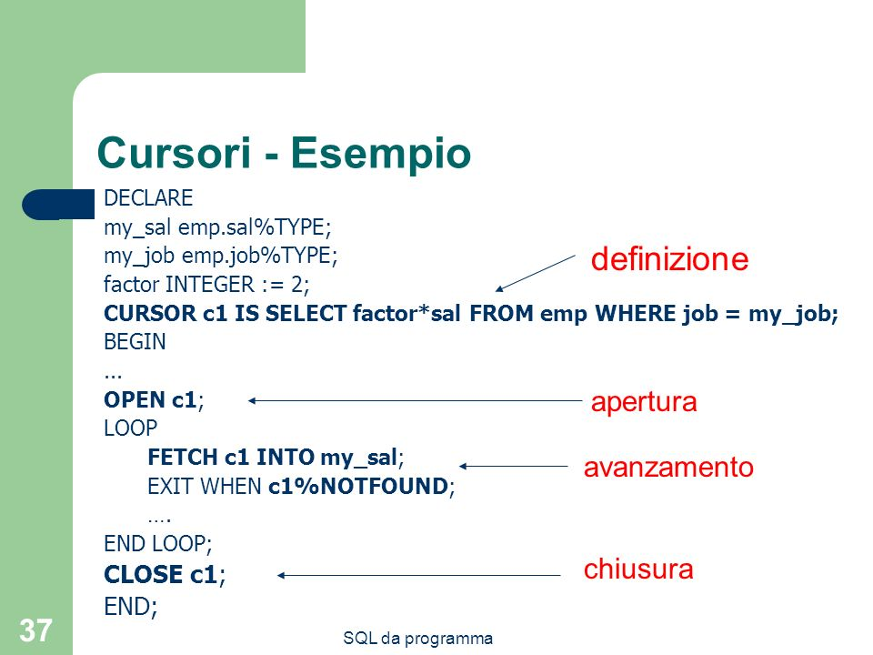Cursori - Esempio definizione apertura avanzamento chiusura CLOSE c1;