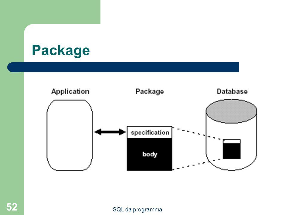 Package SQL da programma