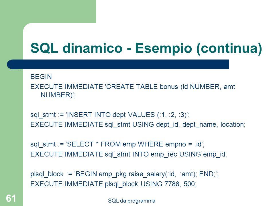 SQL dinamico - Esempio (continua)