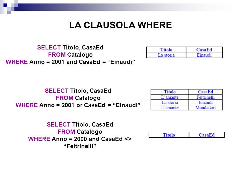 LA CLAUSOLA WHERE SELECT Titolo, CasaEd FROM Catalogo