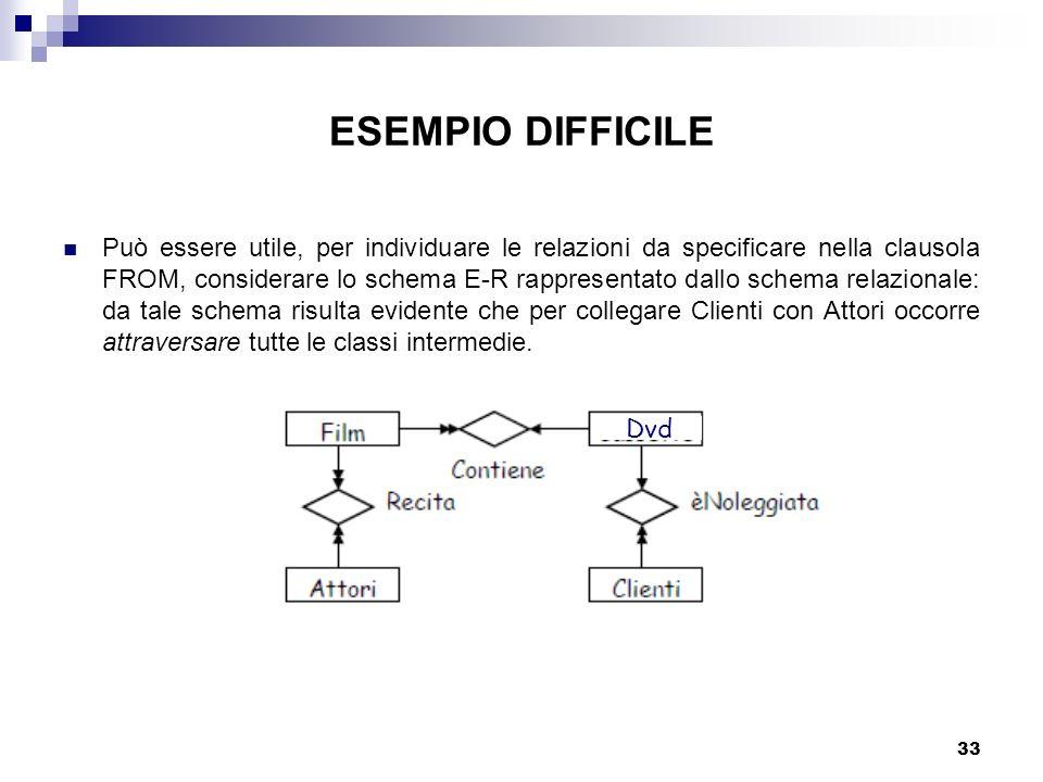 ESEMPIO DIFFICILE