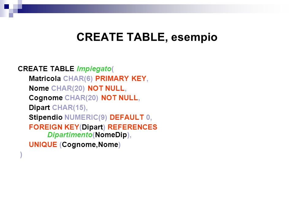 CREATE TABLE, esempio CREATE TABLE Impiegato(