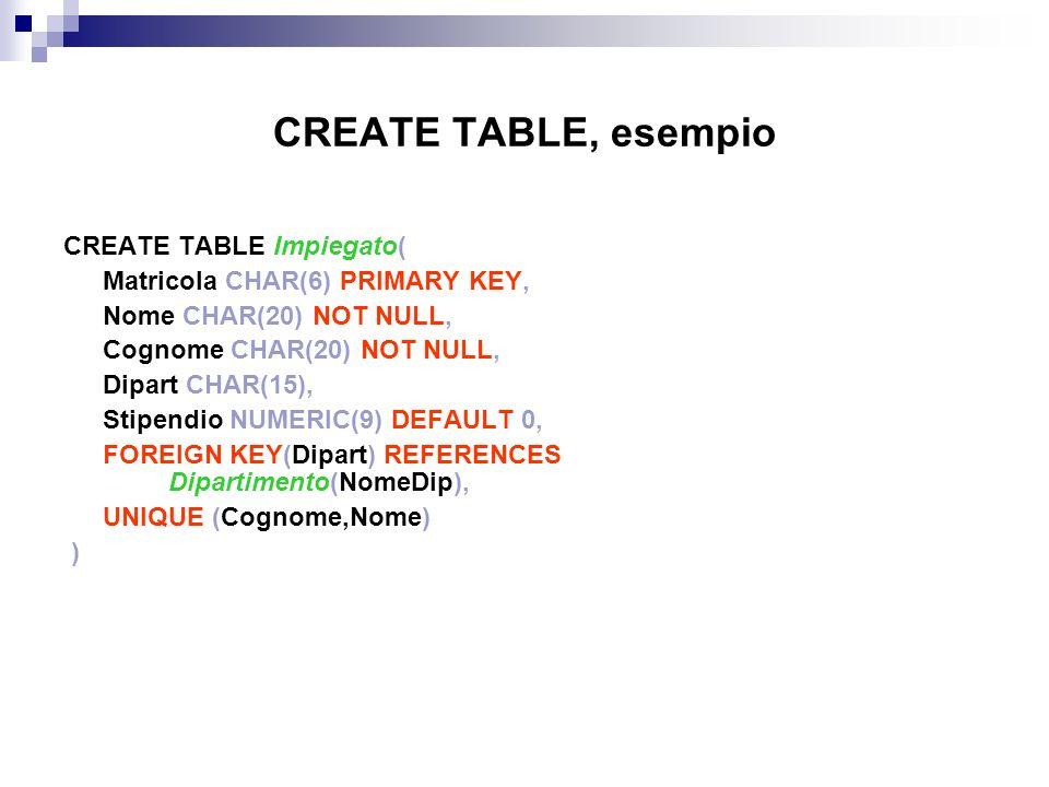 CREATE TABLE, esempio CREATE TABLE Impiegato(