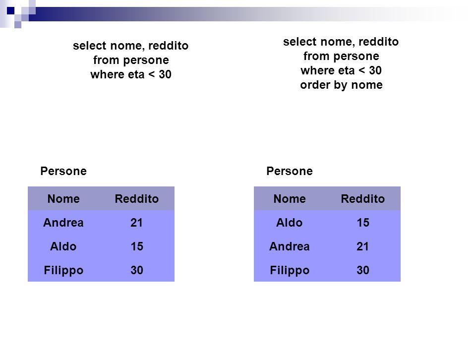 select nome, reddito from persone. where eta < 30. order by nome. select nome, reddito. from persone.