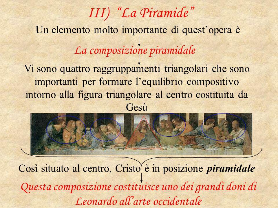 III) La Piramide La composizione piramidale