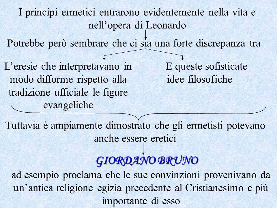 I principi ermetici entrarono evidentemente nella vita e nell'opera di Leonardo