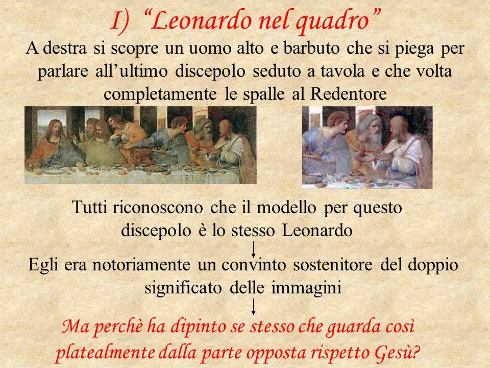I) Leonardo nel quadro