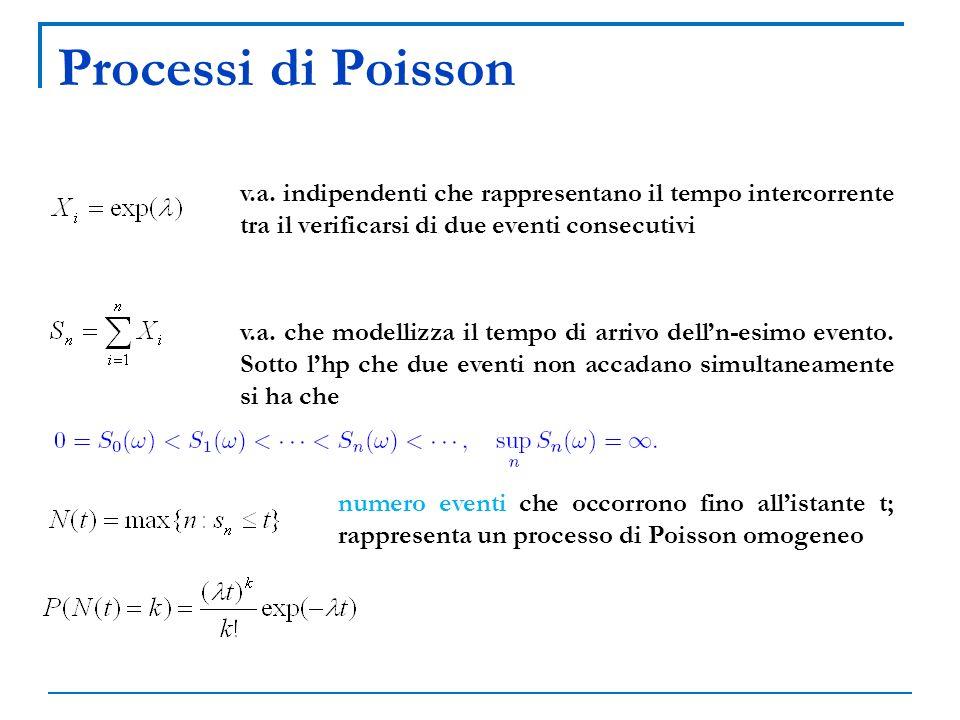 Processi di Poisson v.a. indipendenti che rappresentano il tempo intercorrente tra il verificarsi di due eventi consecutivi.
