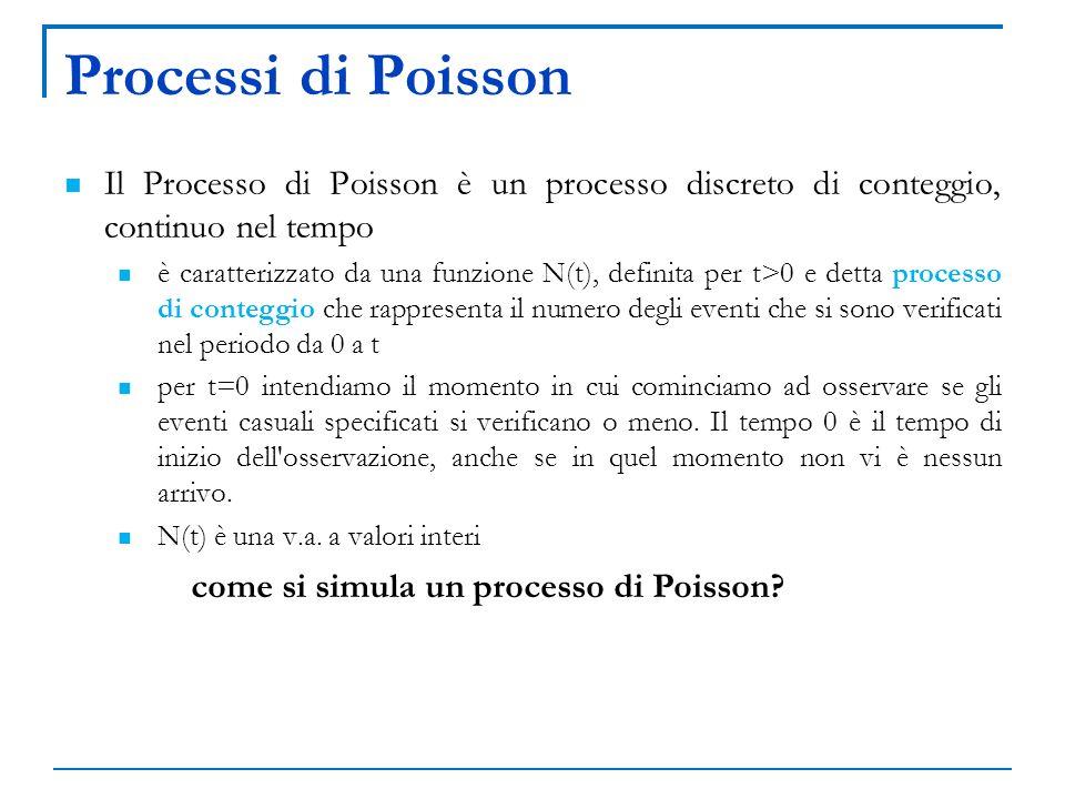 Processi di Poisson Il Processo di Poisson è un processo discreto di conteggio, continuo nel tempo.