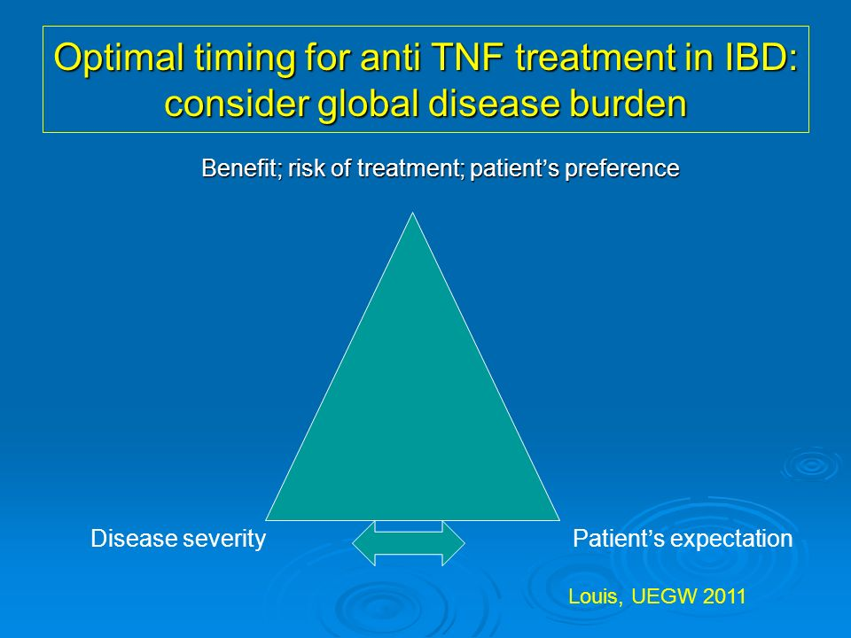 Optimal timing for anti TNF treatment in IBD: consider global disease burden