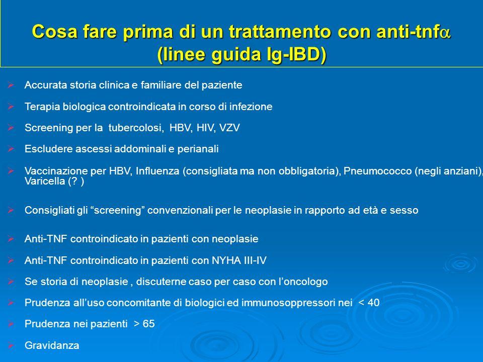 Cosa fare prima di un trattamento con anti-tnf (linee guida Ig-IBD)