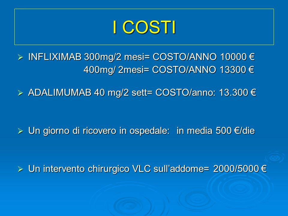 I COSTI INFLIXIMAB 300mg/2 mesi= COSTO/ANNO 10000 €
