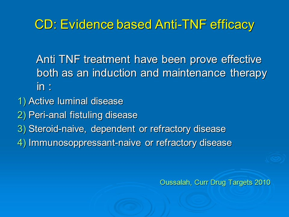 CD: Evidence based Anti-TNF efficacy