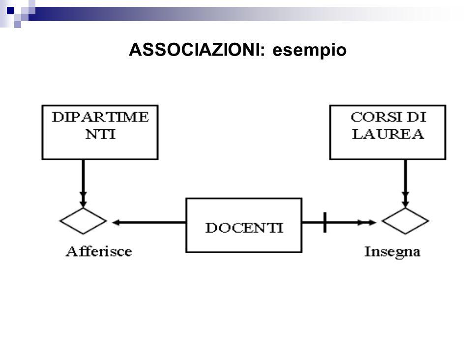 ASSOCIAZIONI: esempio