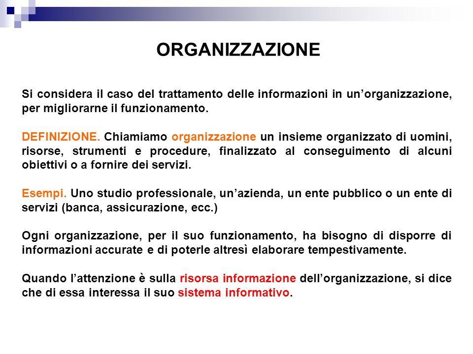 ORGANIZZAZIONE Si considera il caso del trattamento delle informazioni in un'organizzazione, per migliorarne il funzionamento.
