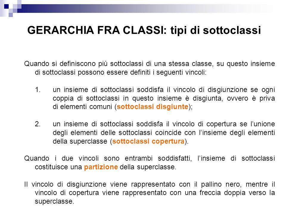 GERARCHIA FRA CLASSI: tipi di sottoclassi