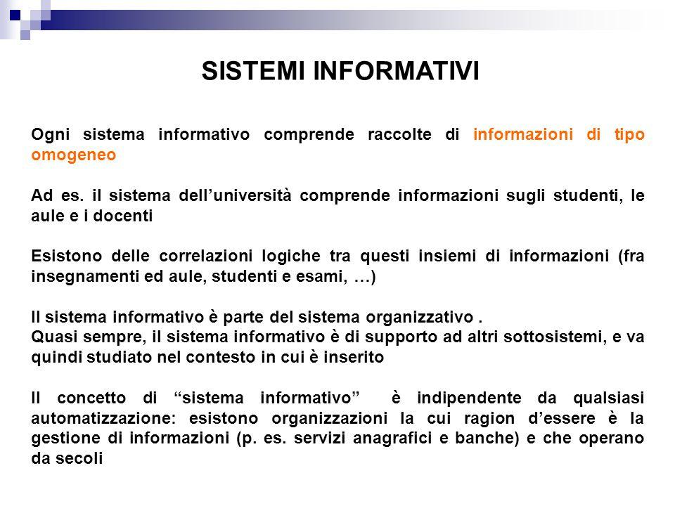 SISTEMI INFORMATIVI Ogni sistema informativo comprende raccolte di informazioni di tipo omogeneo.