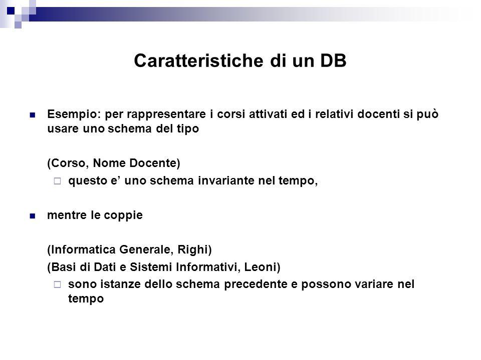Caratteristiche di un DB