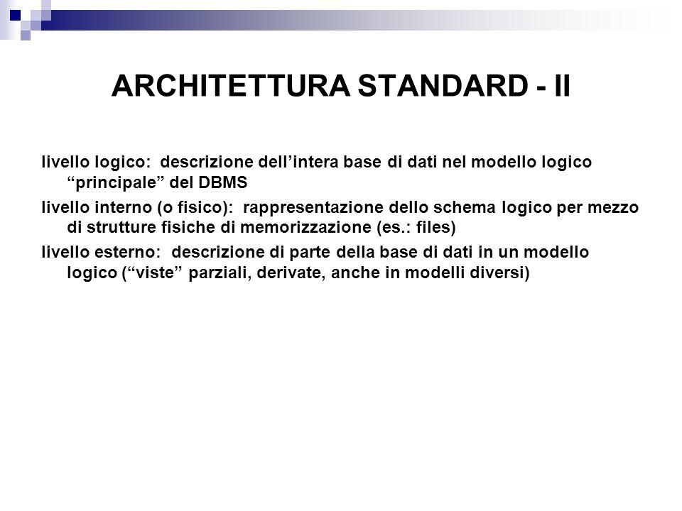 ARCHITETTURA STANDARD - II