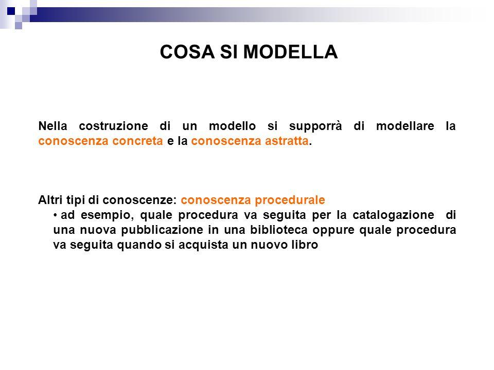 COSA SI MODELLA Nella costruzione di un modello si supporrà di modellare la conoscenza concreta e la conoscenza astratta.