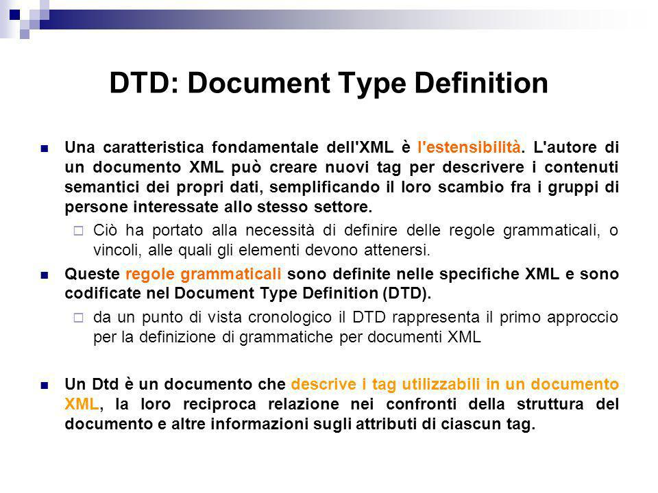 DTD: Document Type Definition