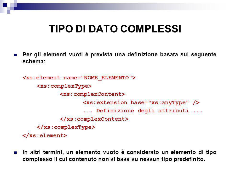 TIPO DI DATO COMPLESSI Per gli elementi vuoti è prevista una definizione basata sul seguente schema: