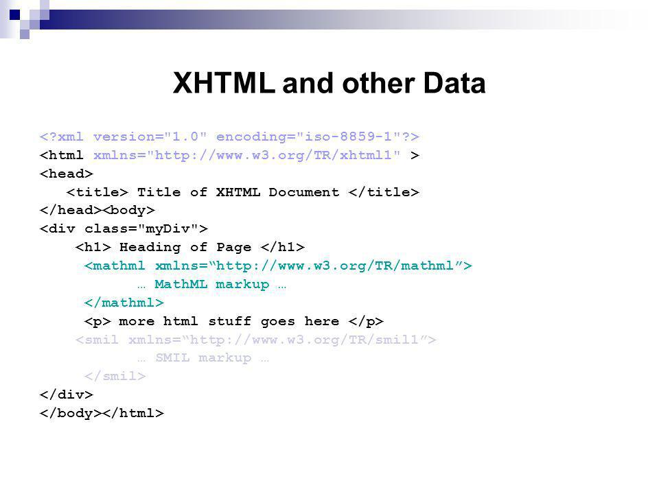 XHTML and other Data < xml version= 1.0 encoding= iso-8859-1 >
