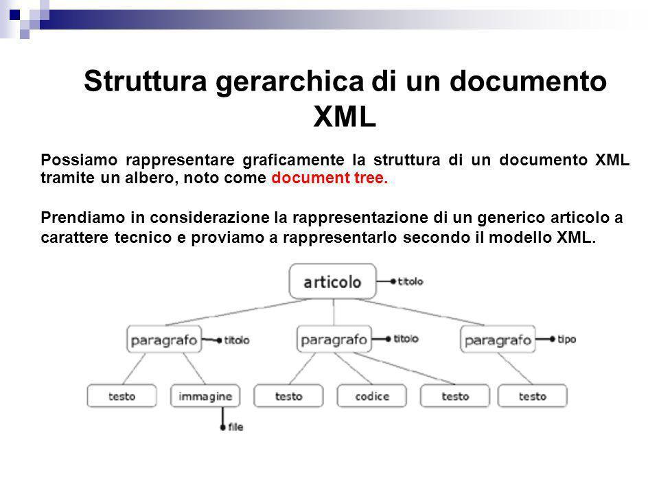 Struttura gerarchica di un documento XML
