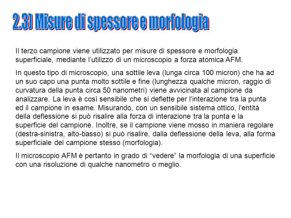 2.3) Misure di spessore e morfologia