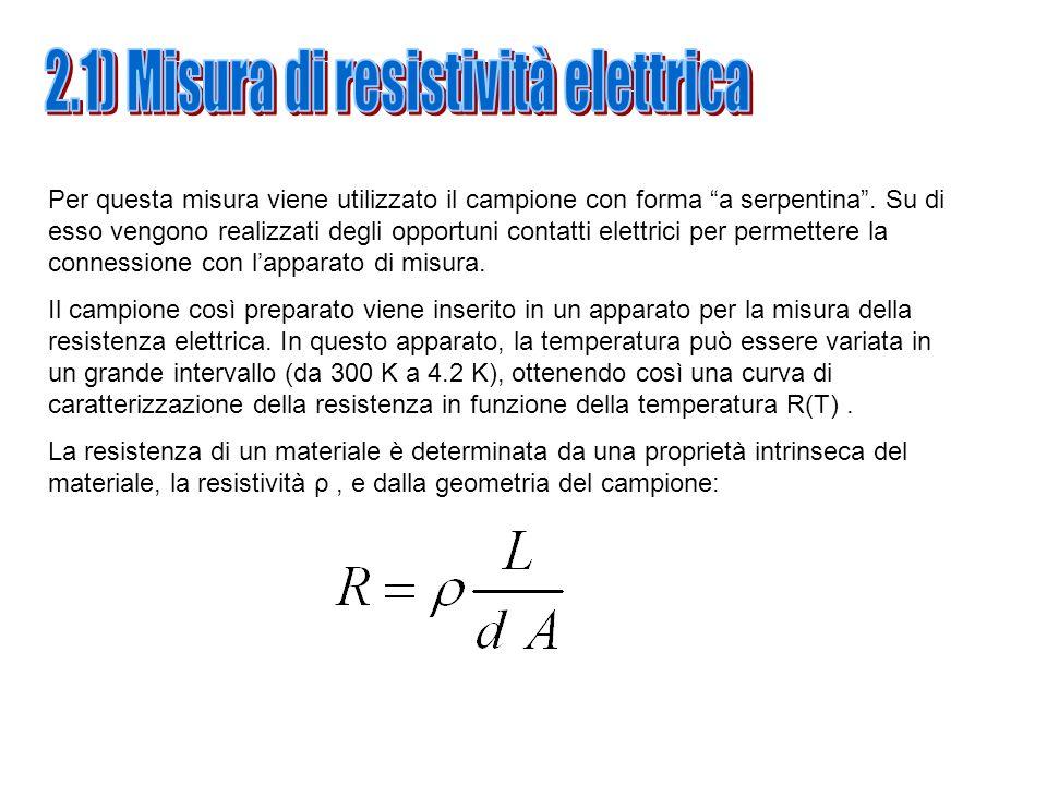 2.1) Misura di resistività elettrica