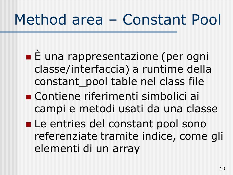 Method area – Constant Pool