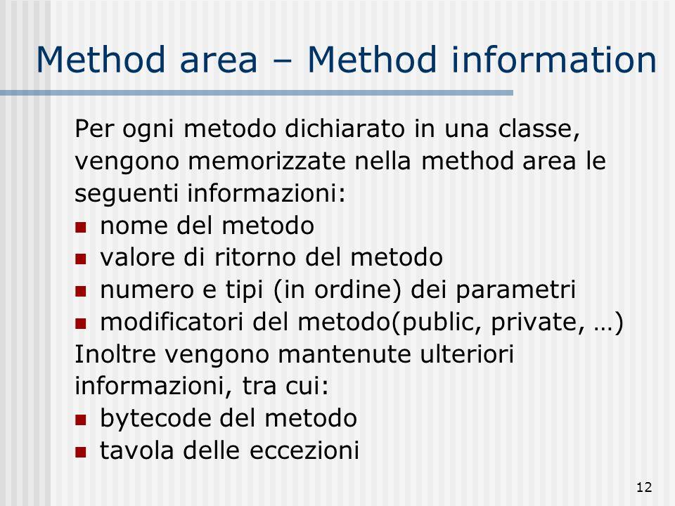 Method area – Method information