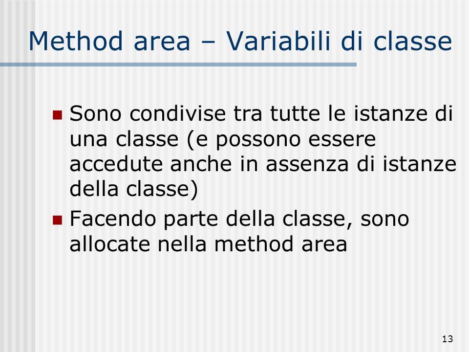 Method area – Variabili di classe