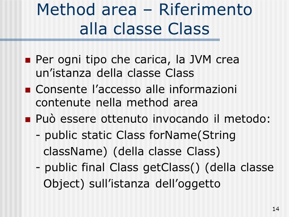 Method area – Riferimento alla classe Class