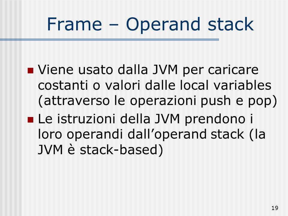 Frame – Operand stack Viene usato dalla JVM per caricare costanti o valori dalle local variables (attraverso le operazioni push e pop)